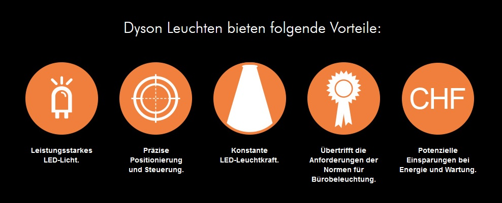 2018_04_25_10_09_35_Dyson_Lighting_Leuch